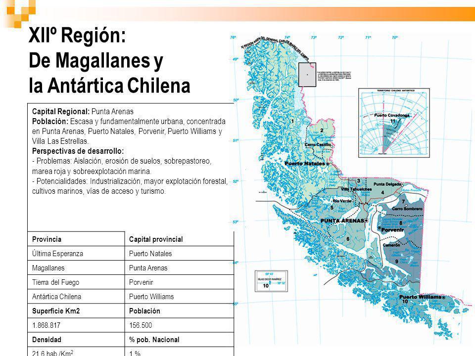 XIIº Región: De Magallanes y la Antártica Chilena Capital Regional: Punta Arenas Población: Escasa y fundamentalmente urbana, concentrada en Punta Are