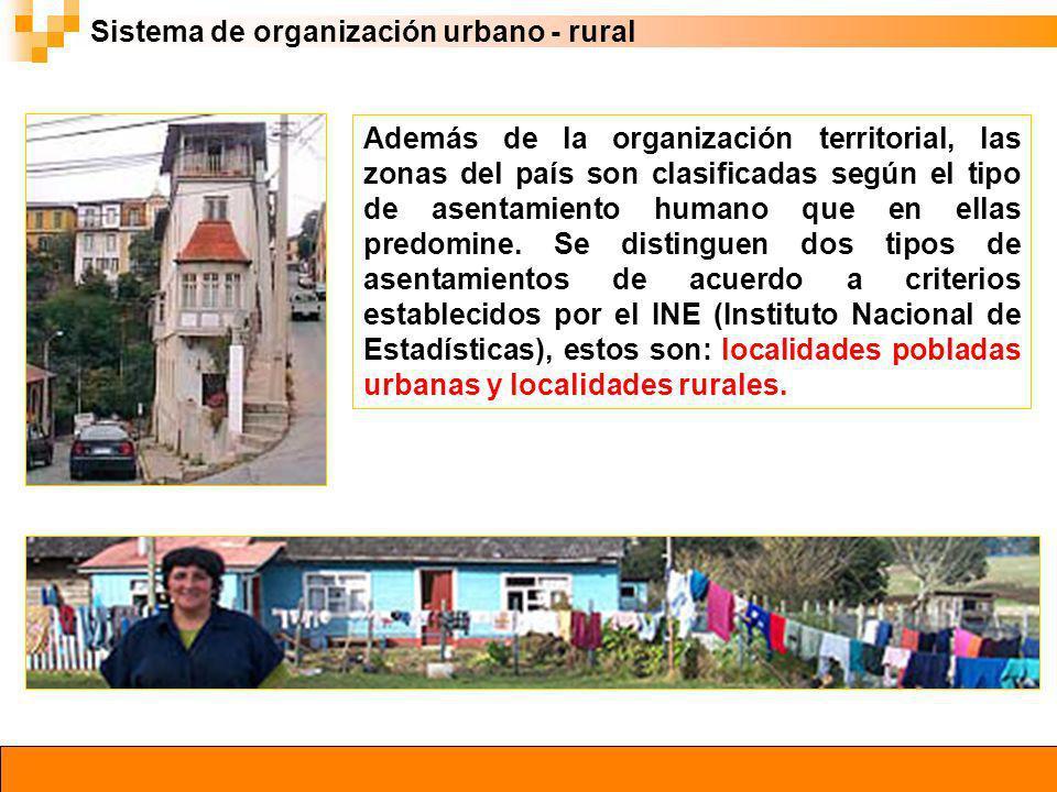 Sistema de organización urbano - rural Además de la organización territorial, las zonas del país son clasificadas según el tipo de asentamiento humano