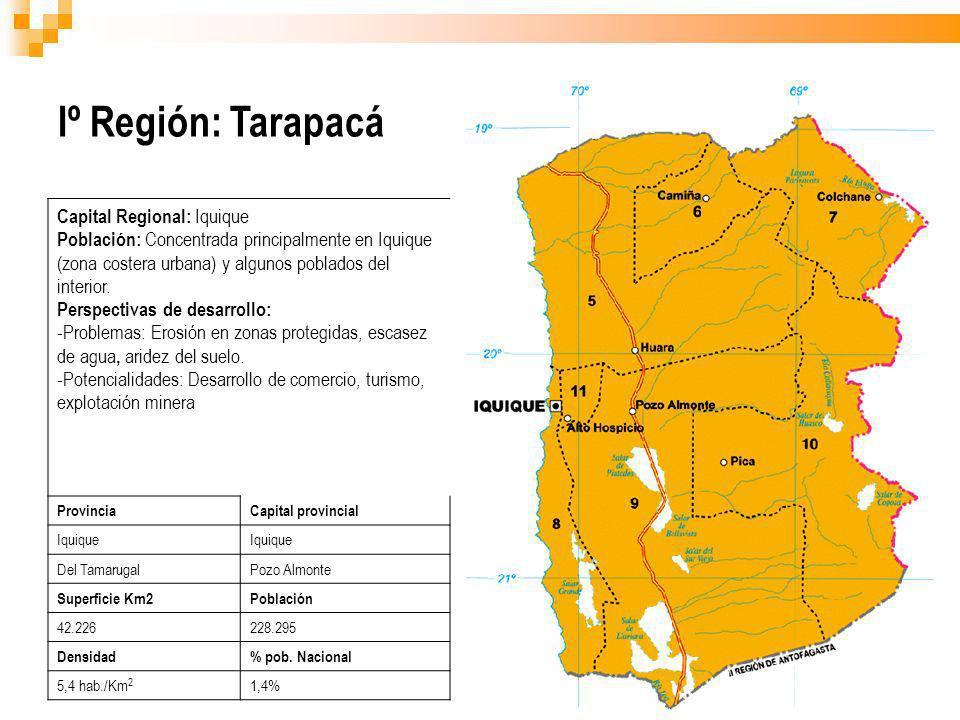 Iº Región: Tarapacá Capital Regional: Iquique Población: Concentrada principalmente en Iquique (zona costera urbana) y algunos poblados del interior.