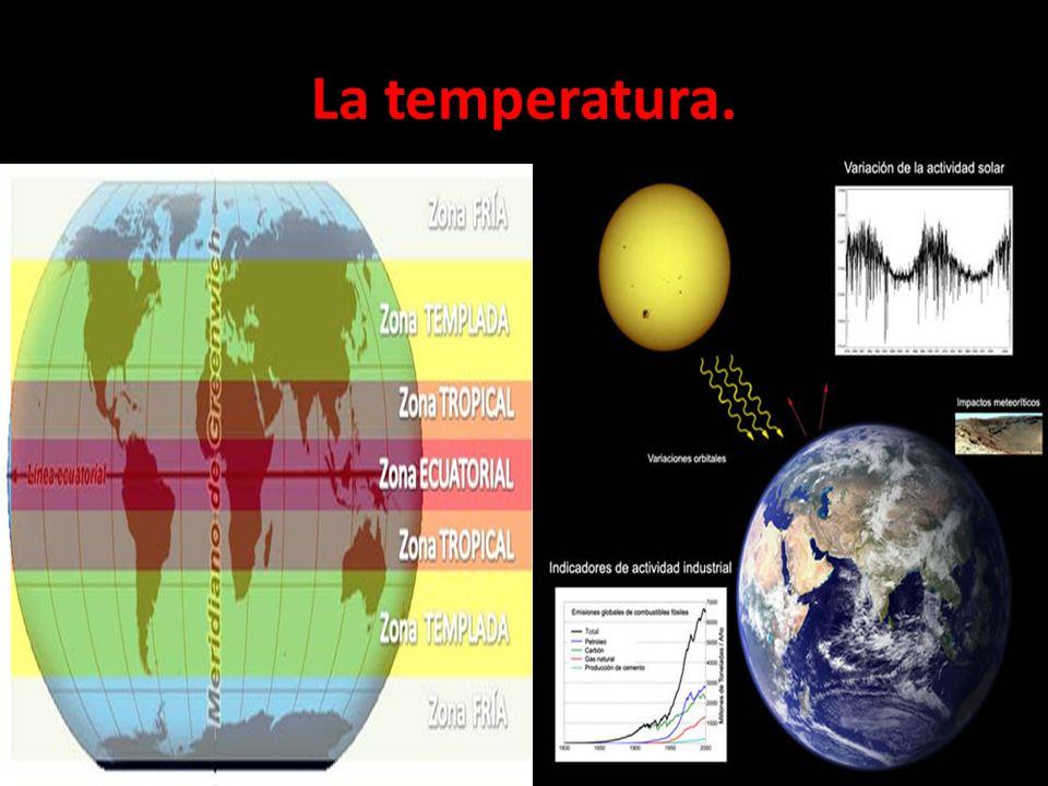 La temperatura.