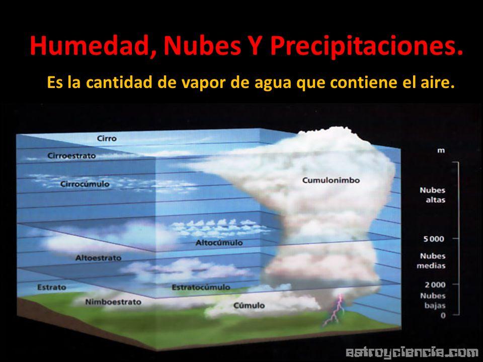 Humedad, Nubes Y Precipitaciones. Es la cantidad de vapor de agua que contiene el aire.