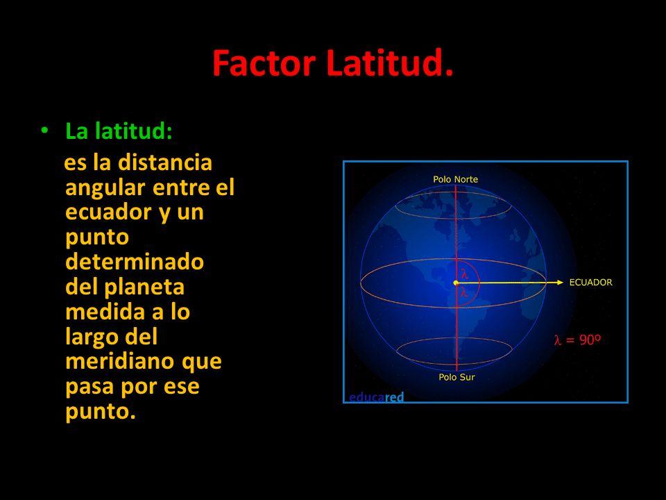 Factor Latitud. La latitud: es la distancia angular entre el ecuador y un punto determinado del planeta medida a lo largo del meridiano que pasa por e