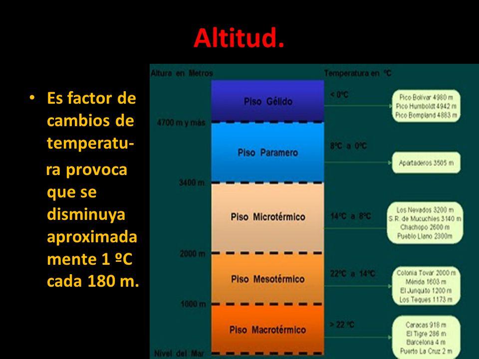Altitud. Es factor de cambios de temperatu- ra provoca que se disminuya aproximada mente 1 ºC cada 180 m.