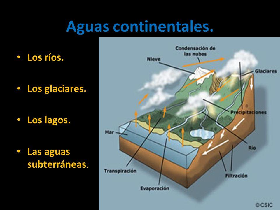 Aguas continentales. Los ríos. Los glaciares. Los lagos. Las aguas subterráneas.