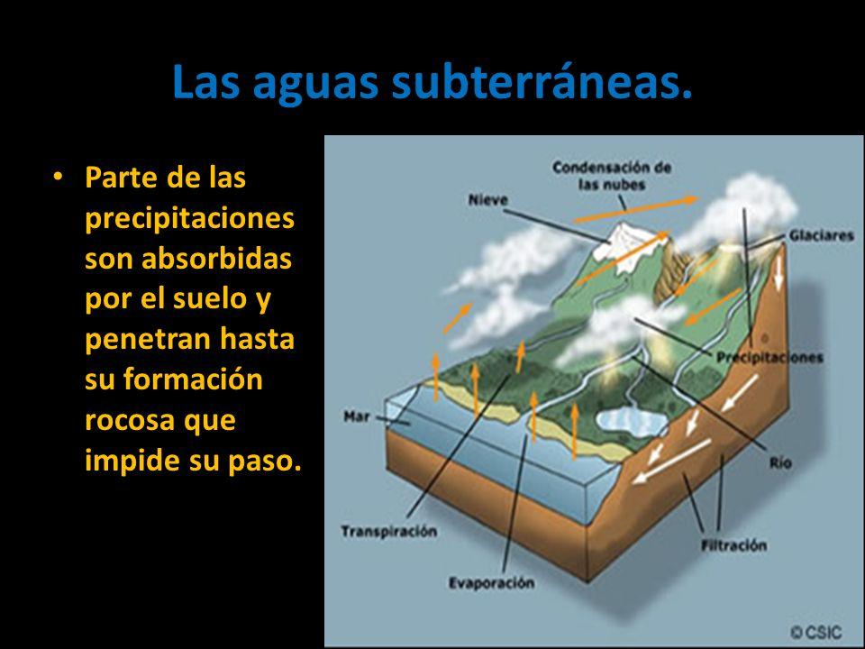 Las aguas subterráneas. Parte de las precipitaciones son absorbidas por el suelo y penetran hasta su formación rocosa que impide su paso.