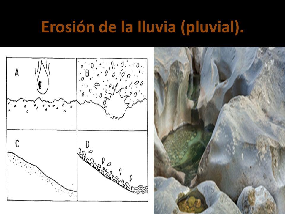 Erosión de la lluvia (pluvial).