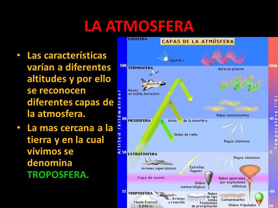LA ATMOSFERA Las características varían a diferentes altitudes y por ello se reconocen diferentes capas de la atmosfera. La mas cercana a la tierra y