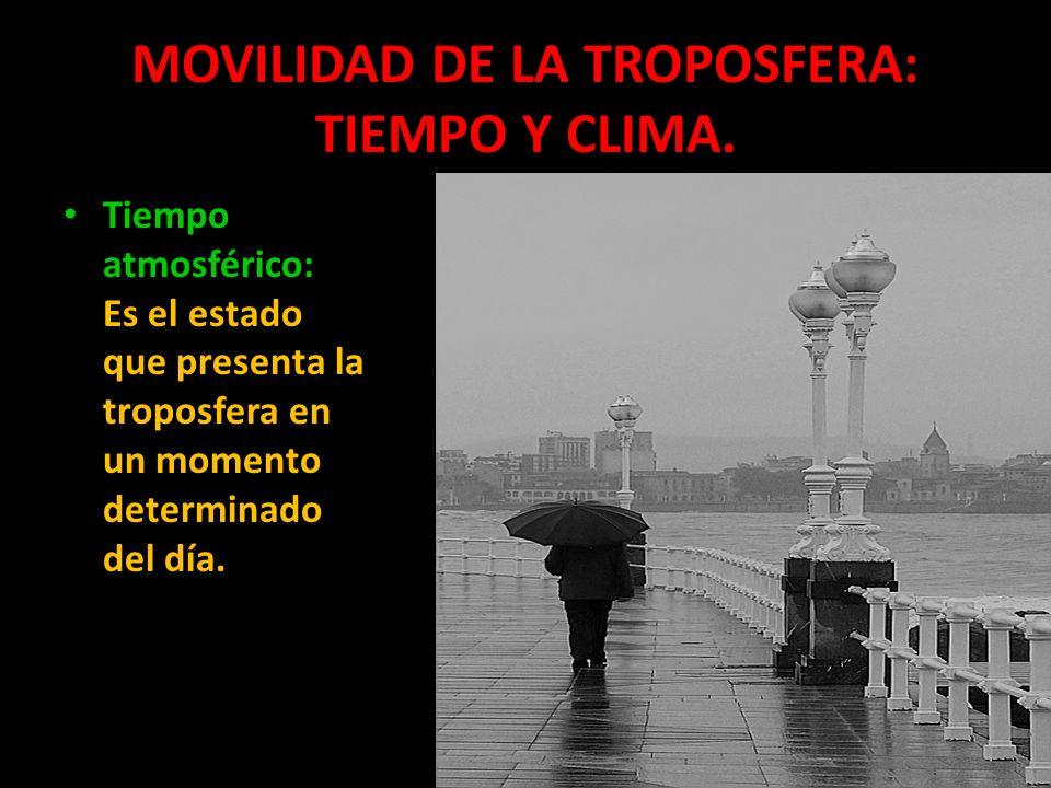 MOVILIDAD DE LA TROPOSFERA: TIEMPO Y CLIMA. Tiempo atmosférico: Es el estado que presenta la troposfera en un momento determinado del día.