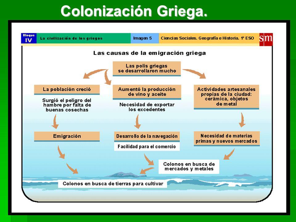 Colonización Griega.
