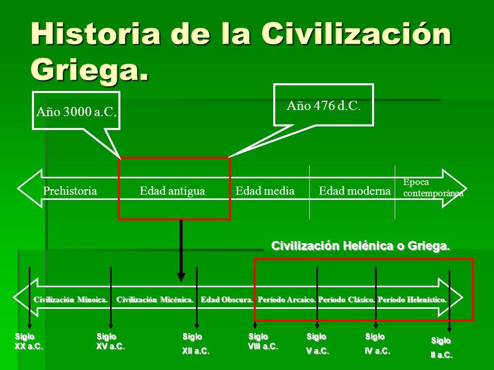 NACIMIENTO CIVILIZACIÓN GRIEGA 2.600 a.C.o Aqueos 2.000 a.C.