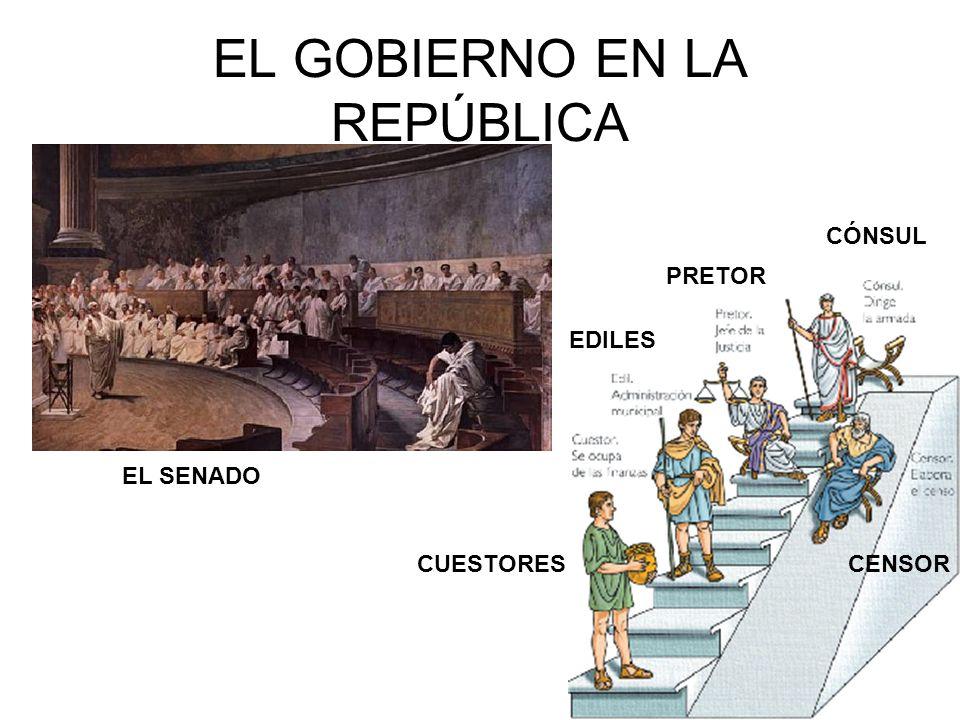 EL GOBIERNO EN LA REPÚBLICA EL SENADO CUESTORES EDILES PRETOR CÓNSUL CENSOR