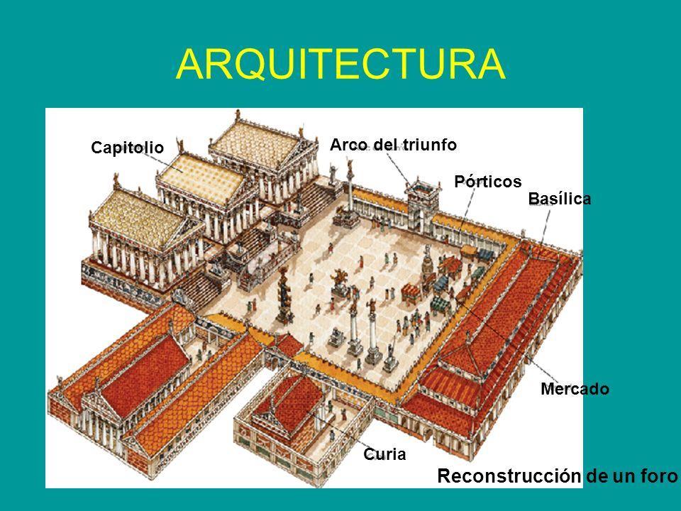 ARQUITECTURA Capitolio Arco del triunfo Pórticos Basílica Mercado Curia Reconstrucción de un foro