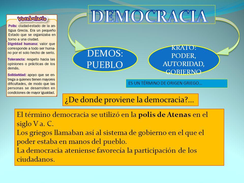 DEMOS: PUEBLO KRATO: PODER, AUTORIDAD, GOBIERNO ES UN TÉRMINO DE ORIGEN GRIEGO… ¿De donde proviene la democracia?... El término democracia se utilizó