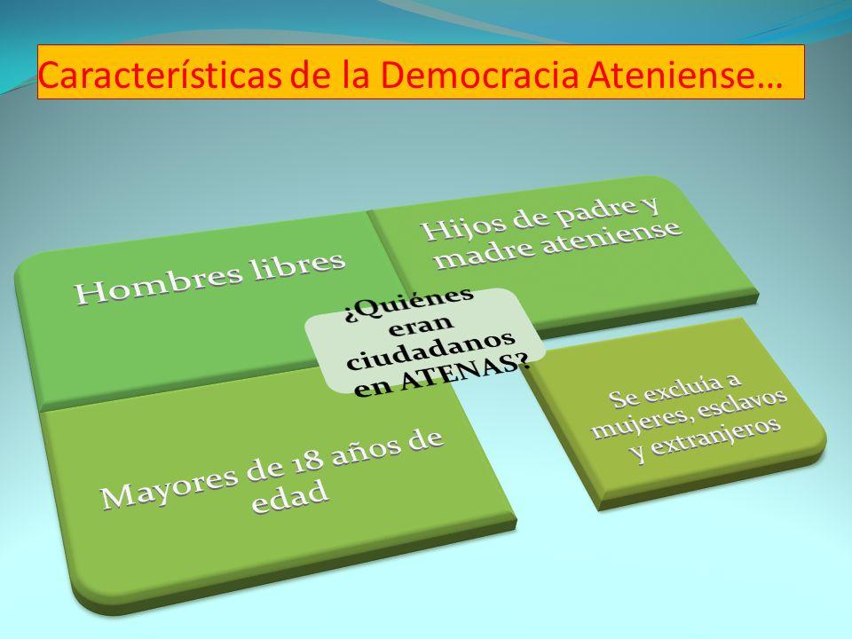Características de la Democracia Ateniense…
