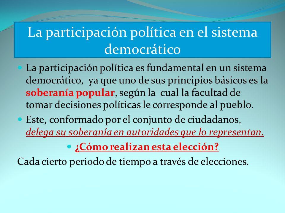 La participación política en el sistema democrático La participación política es fundamental en un sistema democrático, ya que uno de sus principios b