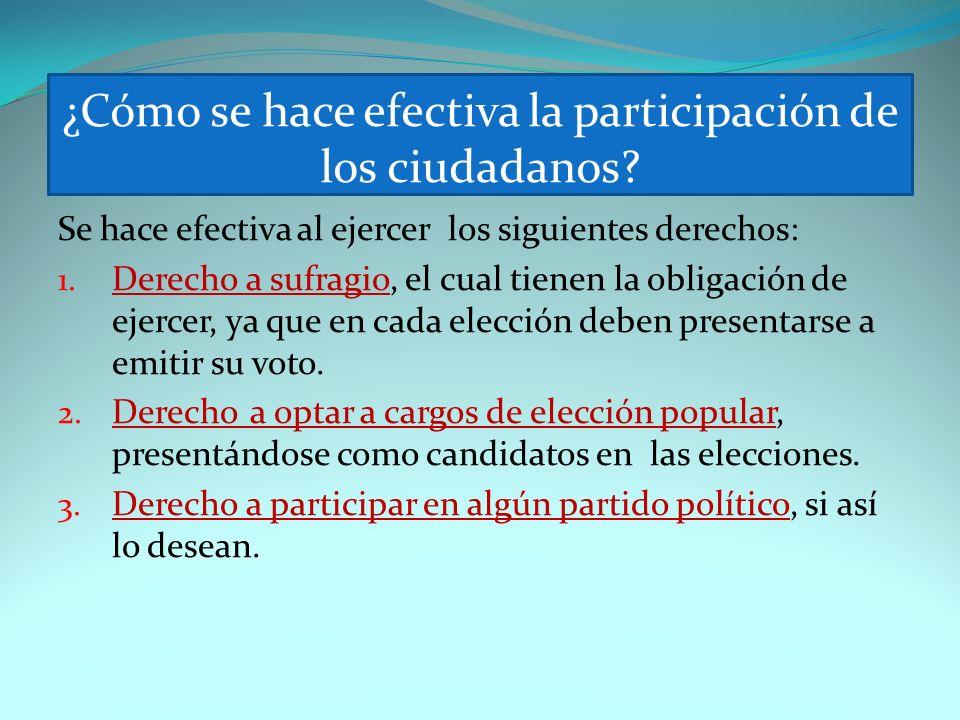 ¿Cómo se hace efectiva la participación de los ciudadanos? Se hace efectiva al ejercer los siguientes derechos: 1. Derecho a sufragio, el cual tienen