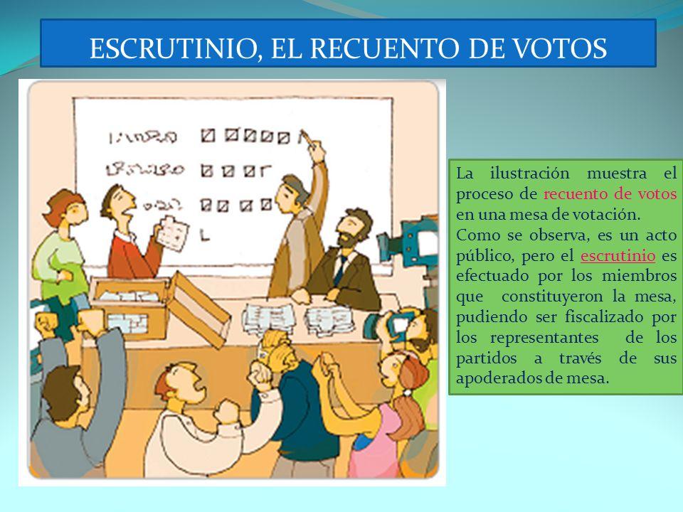 ESCRUTINIO, EL RECUENTO DE VOTOS La ilustración muestra el proceso de recuento de votos en una mesa de votación. Como se observa, es un acto público,