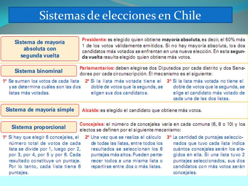 Sistemas de elecciones en Chile