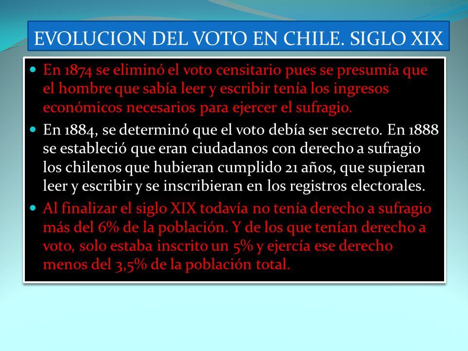 EVOLUCION DEL VOTO EN CHILE. SIGLO XIX En 1874 se eliminó el voto censitario pues se presumía que el hombre que sabía leer y escribir tenía los ingres