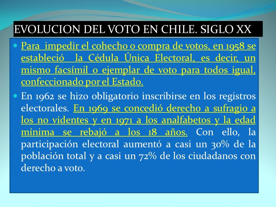Para impedir el cohecho o compra de votos, en 1958 se estableció la Cédula Única Electoral, es decir, un mismo facsímil o ejemplar de voto para todos