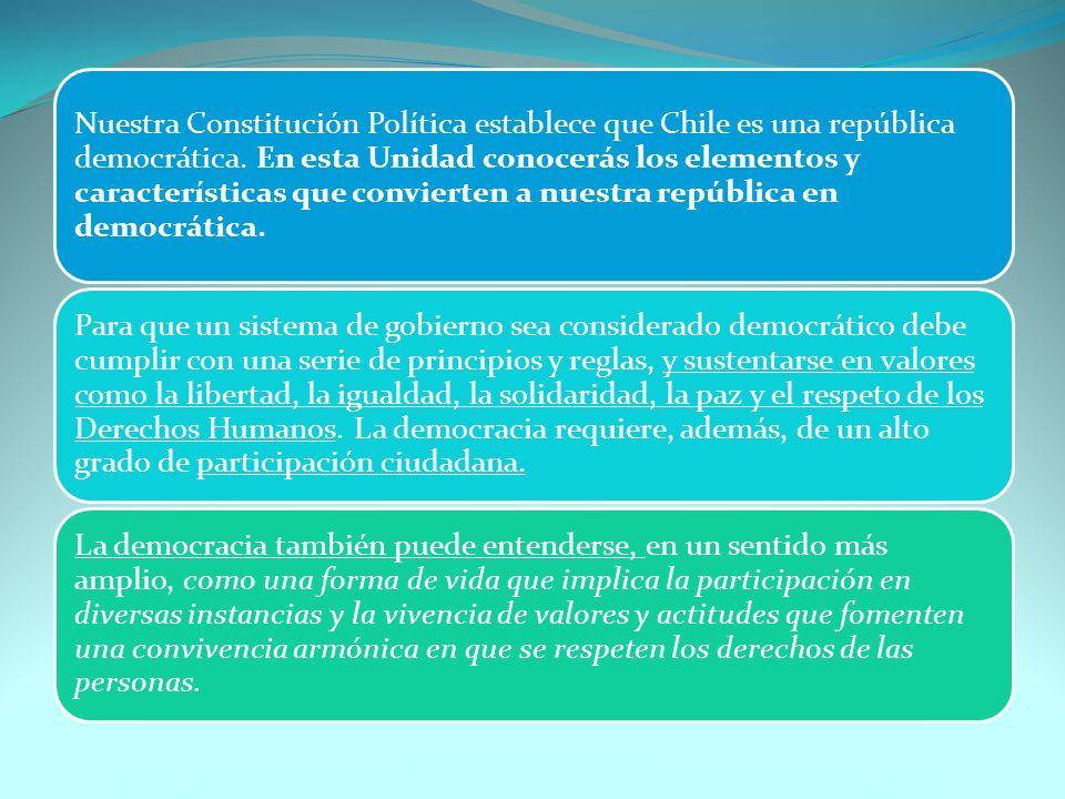 Nuestra Constitución Política establece que Chile es una república democrática. En esta Unidad conocerás los elementos y características que convierte