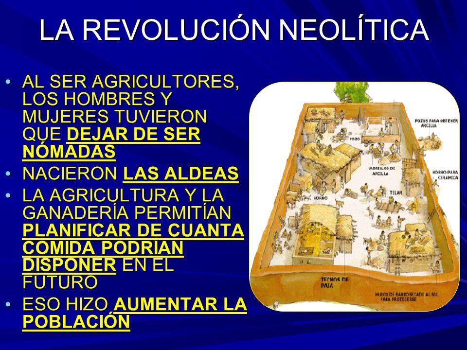 LA REVOLUCIÓN NEOLÍTICA AL SER AGRICULTORES, LOS HOMBRES Y MUJERES TUVIERON QUE DEJAR DE SER NÓMADAS AL SER AGRICULTORES, LOS HOMBRES Y MUJERES TUVIERON QUE DEJAR DE SER NÓMADAS NACIERON LAS ALDEAS NACIERON LAS ALDEAS LA AGRICULTURA Y LA GANADERÍA PERMITÍAN PLANIFICAR DE CUANTA COMIDA PODRÍAN DISPONER EN EL FUTURO LA AGRICULTURA Y LA GANADERÍA PERMITÍAN PLANIFICAR DE CUANTA COMIDA PODRÍAN DISPONER EN EL FUTURO ESO HIZO AUMENTAR LA POBLACIÓN ESO HIZO AUMENTAR LA POBLACIÓN