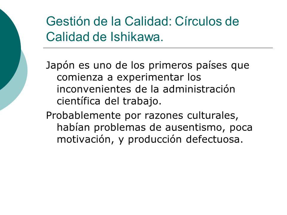 Gestión de la Calidad: Círculos de Calidad de Ishikawa. Japón es uno de los primeros países que comienza a experimentar los inconvenientes de la admin