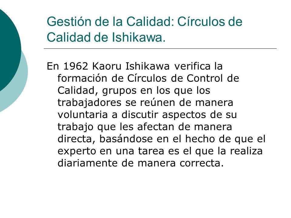 Gestión de la Calidad: Círculos de Calidad de Ishikawa. En 1962 Kaoru Ishikawa verifica la formación de Círculos de Control de Calidad, grupos en los