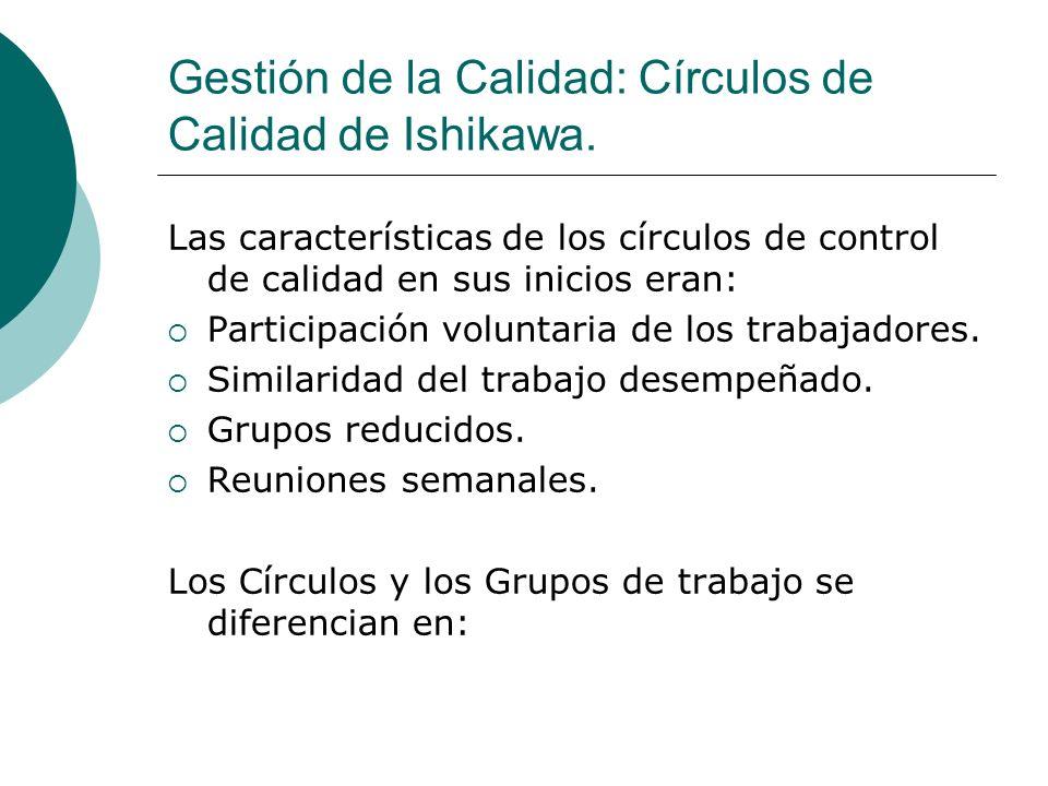 Gestión de la Calidad: Círculos de Calidad de Ishikawa. Las características de los círculos de control de calidad en sus inicios eran: Participación v
