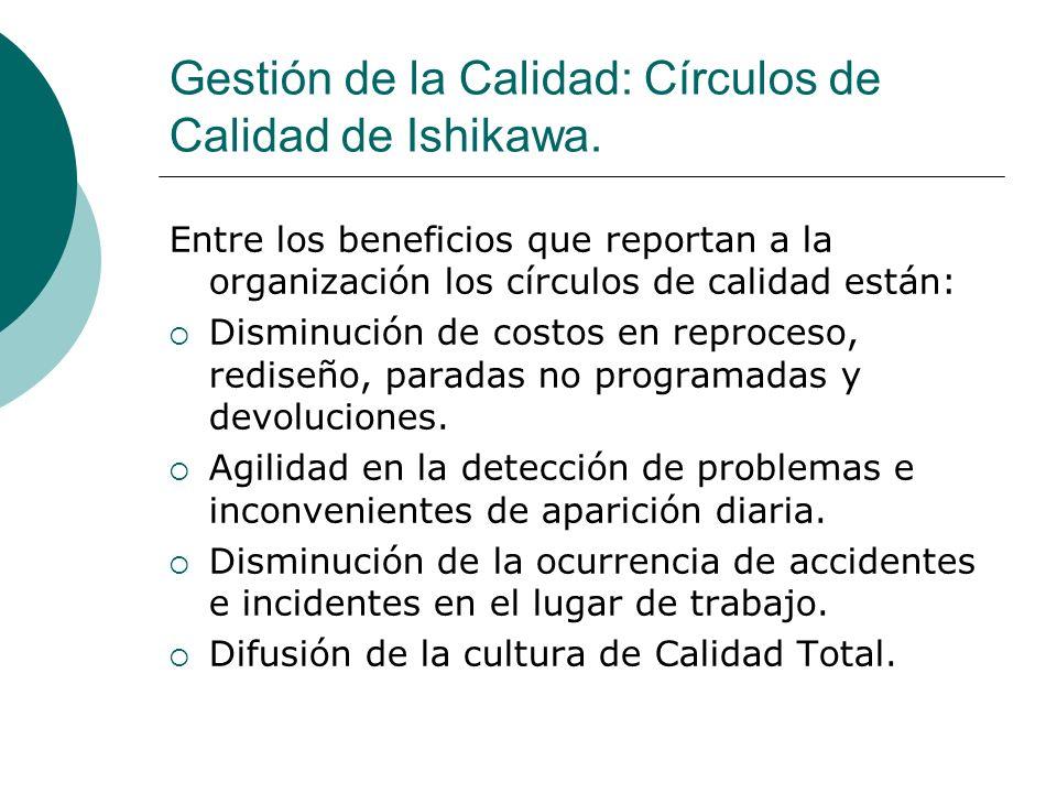 Gestión de la Calidad: Círculos de Calidad de Ishikawa. Entre los beneficios que reportan a la organización los círculos de calidad están: Disminución