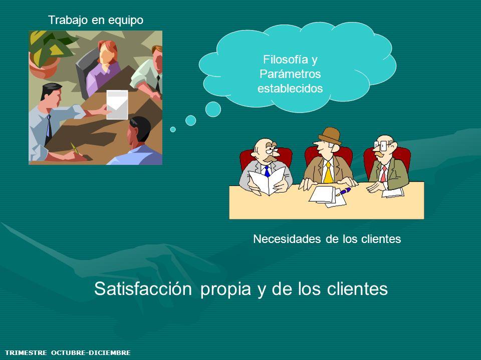 TRIMESTRE OCTUBRE-DICIEMBRE Necesidades de los clientes Trabajo en equipo Filosofía y Parámetros establecidos Satisfacción propia y de los clientes