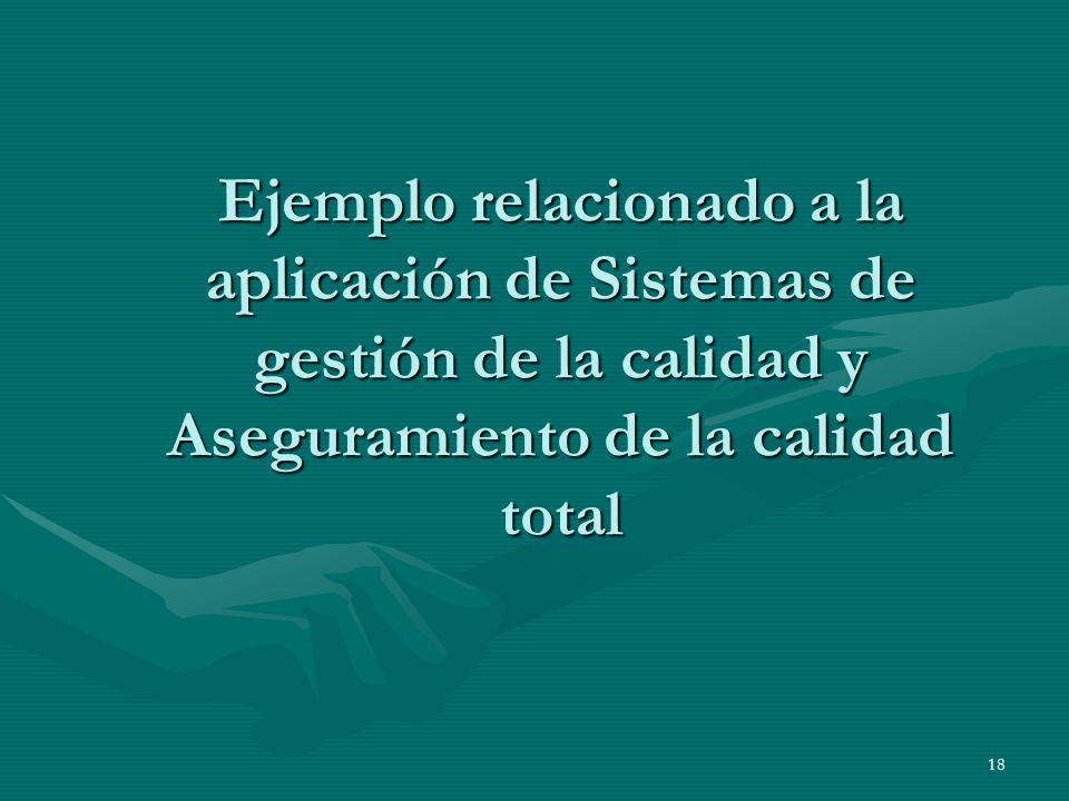 Ejemplo relacionado a la aplicación de Sistemas de gestión de la calidad y Aseguramiento de la calidad total 18