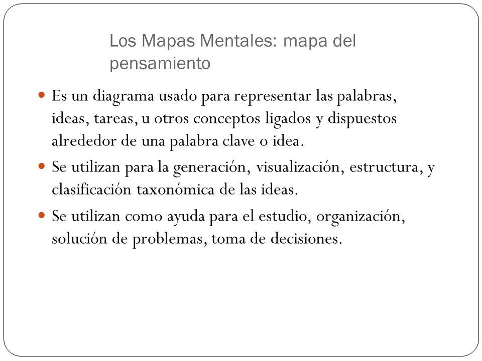 Los Mapas Mentales: mapa del pensamiento Es un diagrama usado para representar las palabras, ideas, tareas, u otros conceptos ligados y dispuestos alr