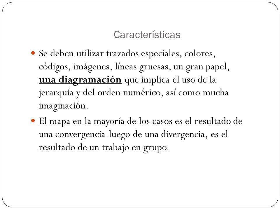 Características Se deben utilizar trazados especiales, colores, códigos, imágenes, líneas gruesas, un gran papel, una diagramación que implica el uso