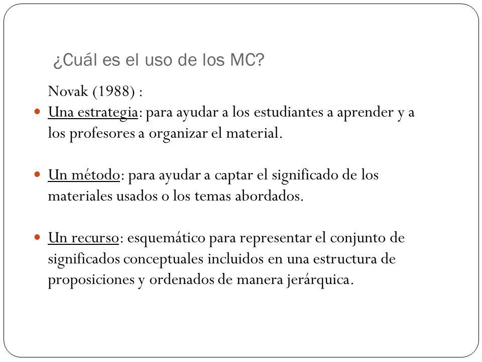 ¿Cuál es el uso de los MC? Novak (1988) : Una estrategia: para ayudar a los estudiantes a aprender y a los profesores a organizar el material. Un méto