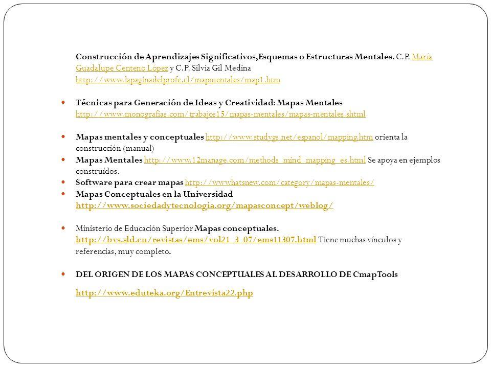 Construcción de Aprendizajes Significativos,Esquemas o Estructuras Mentales. C.P. María Guadalupe Centeno López y C.P. Silvia Gil Medina http://www.la