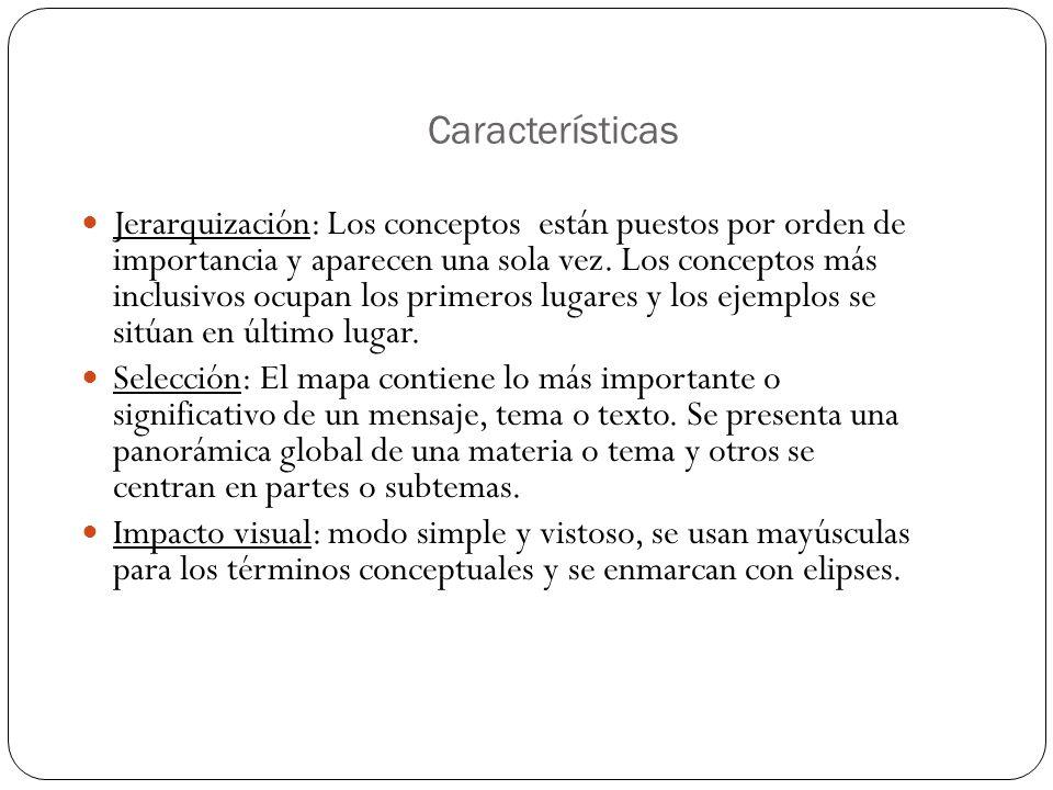 Características Jerarquización: Los conceptos están puestos por orden de importancia y aparecen una sola vez. Los conceptos más inclusivos ocupan los
