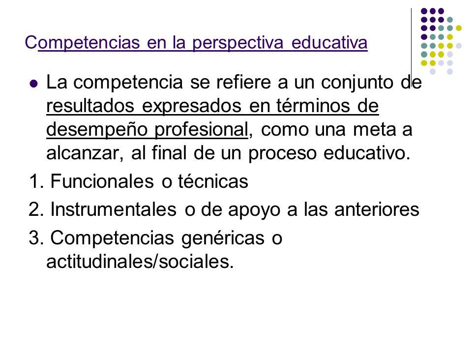 Competencias en la perspectiva educativa La competencia se refiere a un conjunto de resultados expresados en términos de desempeño profesional, como u