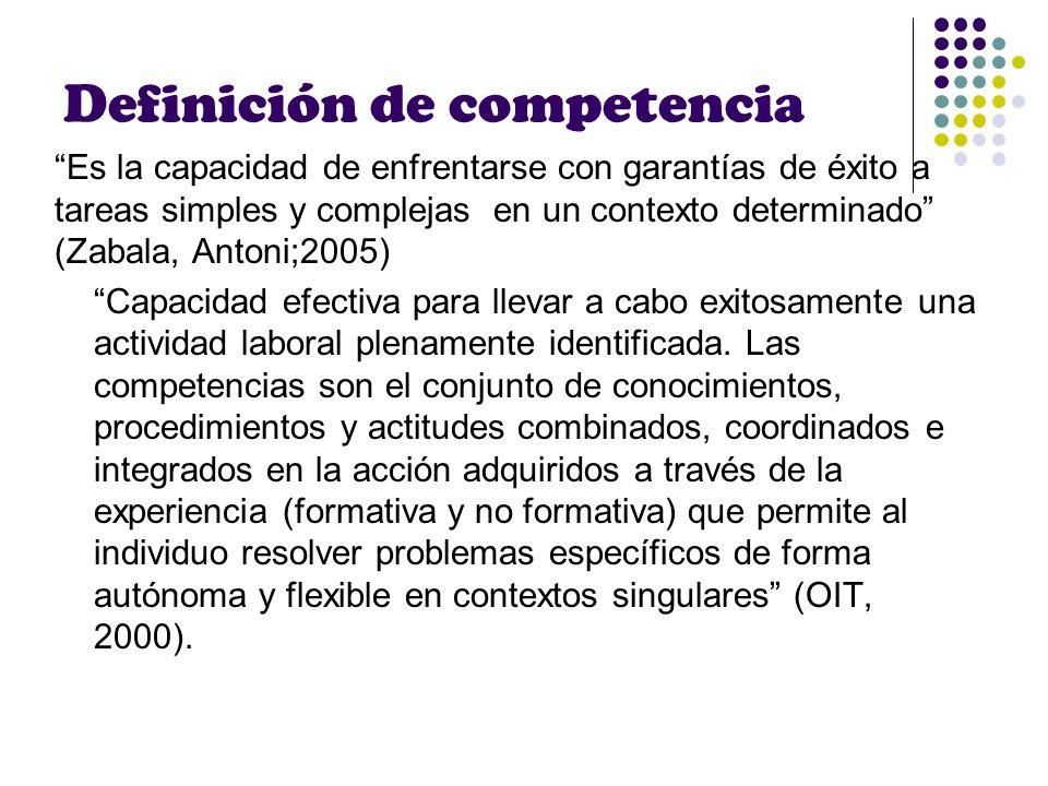 Definición de competencia Es la capacidad de enfrentarse con garantías de éxito a tareas simples y complejas en un contexto determinado (Zabala, Anton