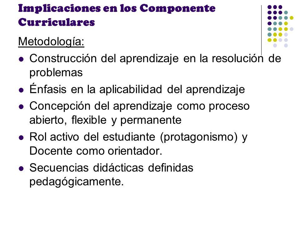 Implicaciones en los Componente Curriculares Metodología: Construcción del aprendizaje en la resolución de problemas Énfasis en la aplicabilidad del a