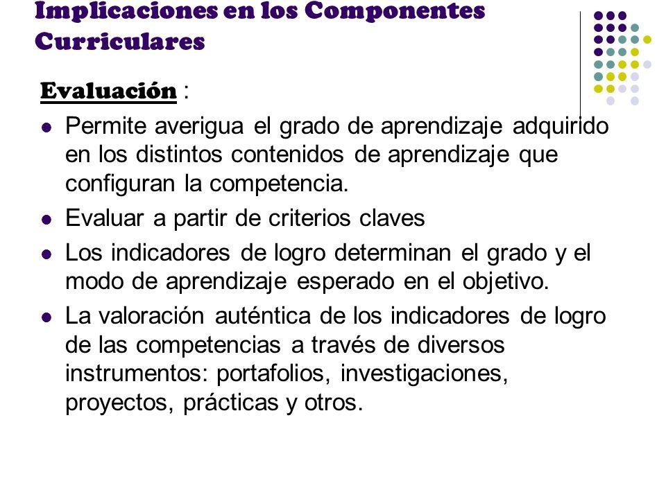 Implicaciones en los Componentes Curriculares Evaluación : Permite averigua el grado de aprendizaje adquirido en los distintos contenidos de aprendiza