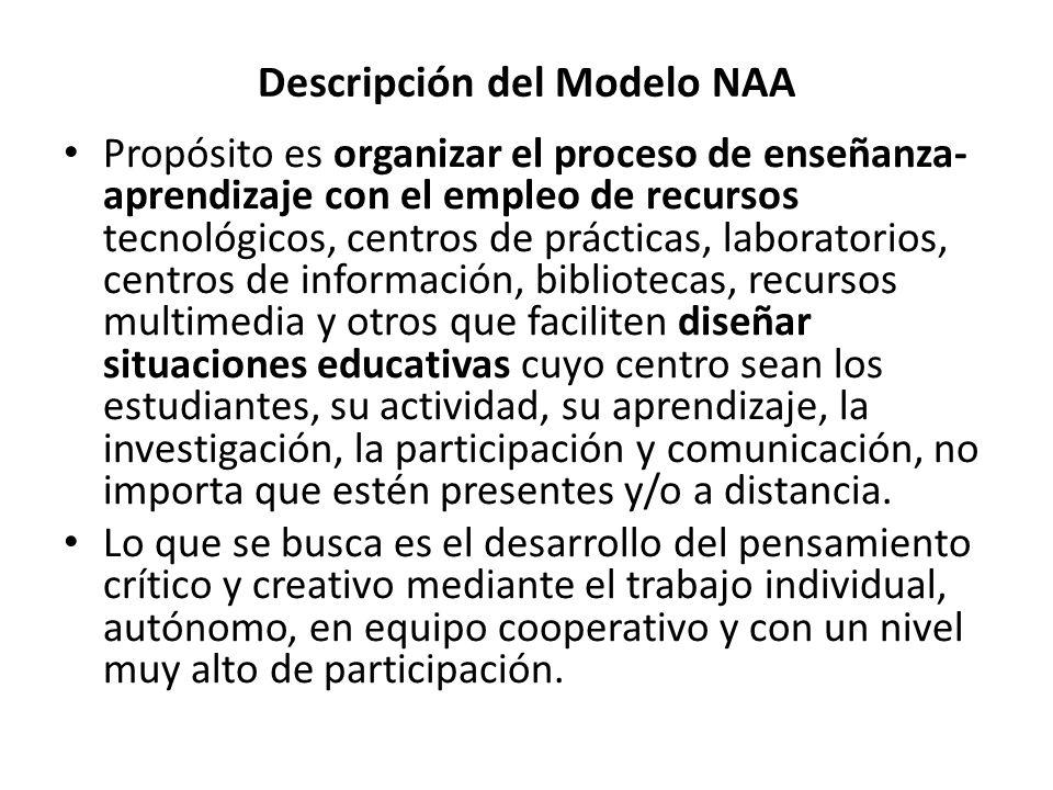 Descripción del Modelo NAA Propósito es organizar el proceso de enseñanza- aprendizaje con el empleo de recursos tecnológicos, centros de prácticas, l