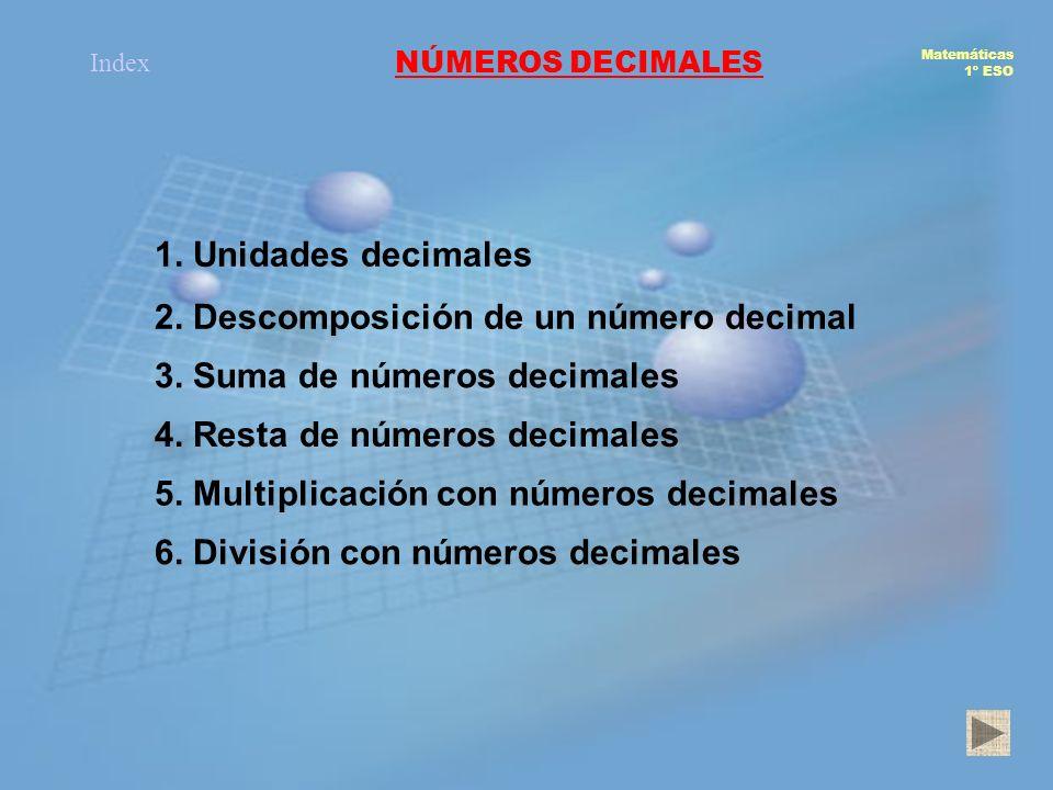 NÚMEROS DECIMALES Matemáticas 1º ESO 1.Unidades decimales 2.