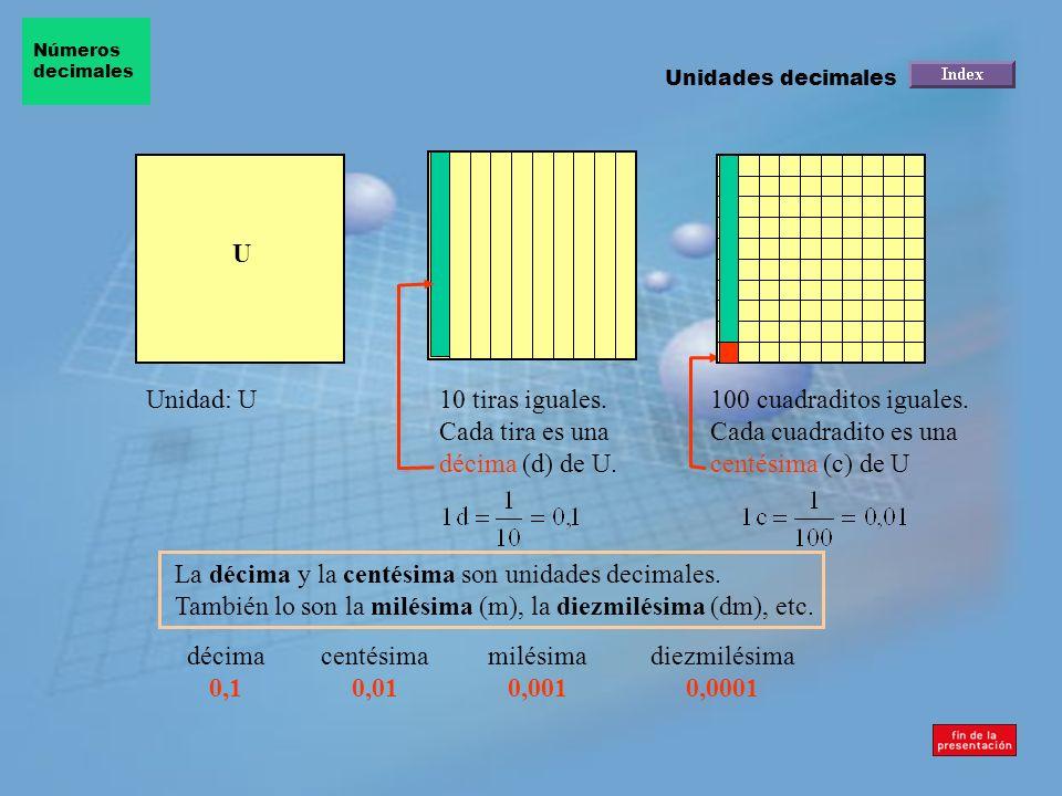 NÚMEROS DECIMALES Matemáticas 1º ESO 1. Unidades decimales 2. Descomposición de un número decimal 3. Suma de números decimales 4. Resta de números dec