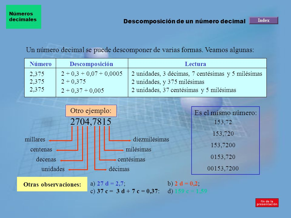 Unidad: U10 tiras iguales. Cada tira es una décima (d) de U. 100 cuadraditos iguales. Cada cuadradito es una centésima (c) de U La décima y la centési
