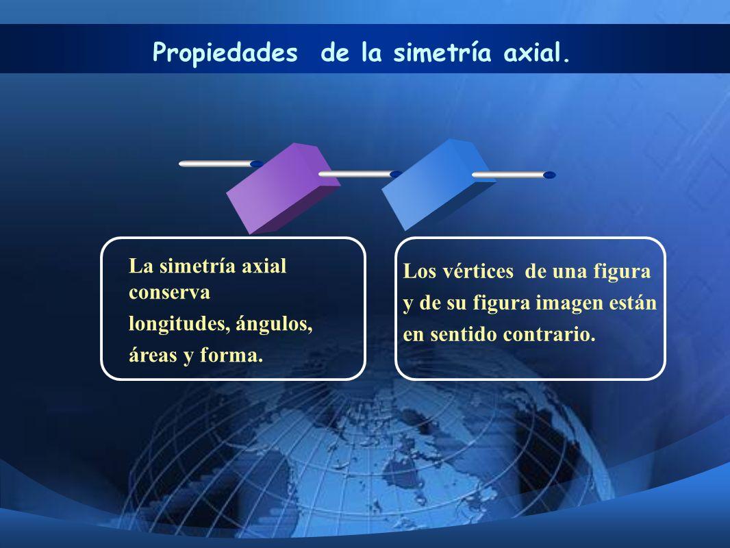 Propiedades de la simetría axial. La simetría axial conserva longitudes, ángulos, áreas y forma. Los vértices de una figura y de su figura imagen está