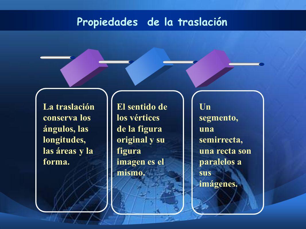 Propiedades de la traslación La traslación conserva los ángulos, las longitudes, las áreas y la forma. El sentido de los vértices de la figura origina