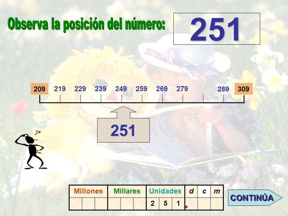 209309 251 HAZ SOBRE EL PUNTO DONDE SE UBICA EL 251. MillonesMillaresUnidadesdcm 251