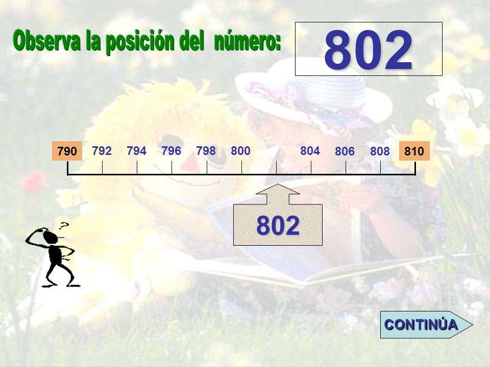 790810 802 HAZ CLIC SOBRE EL PUNTO DONDE SE UBICA EL 802. MillonesMillaresUnidadesdcm 802