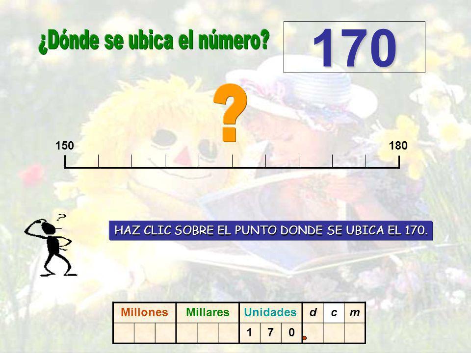 150180 170 HAZ CLIC SOBRE EL PUNTO DONDE SE UBICA EL 170. MillonesMillaresUnidadesdcm 170